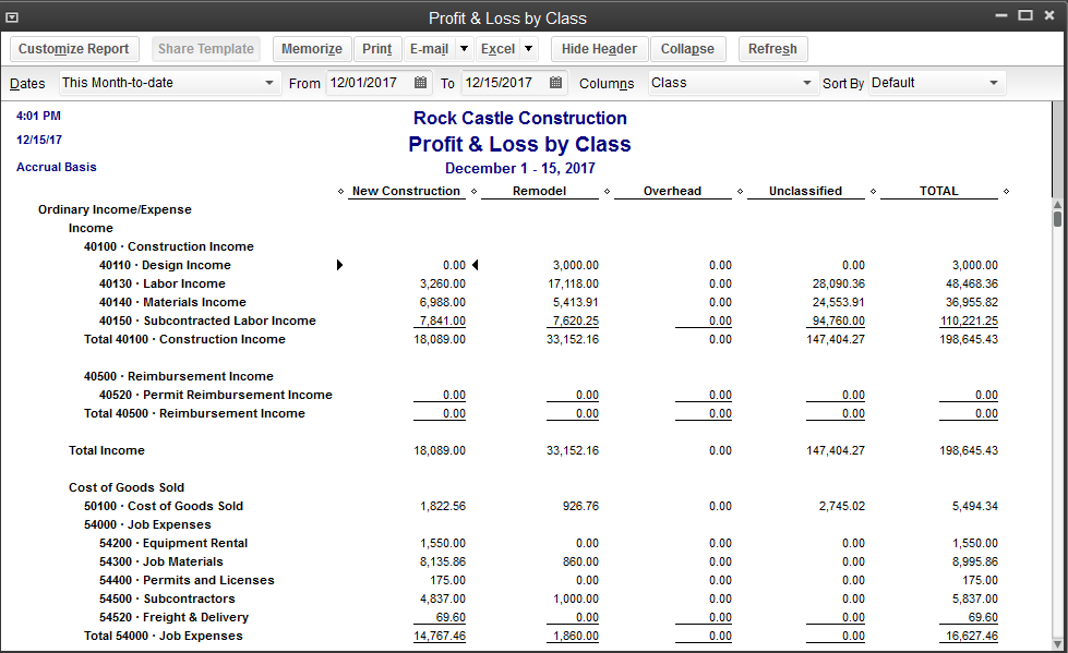 quickbooks profit and loss report by month